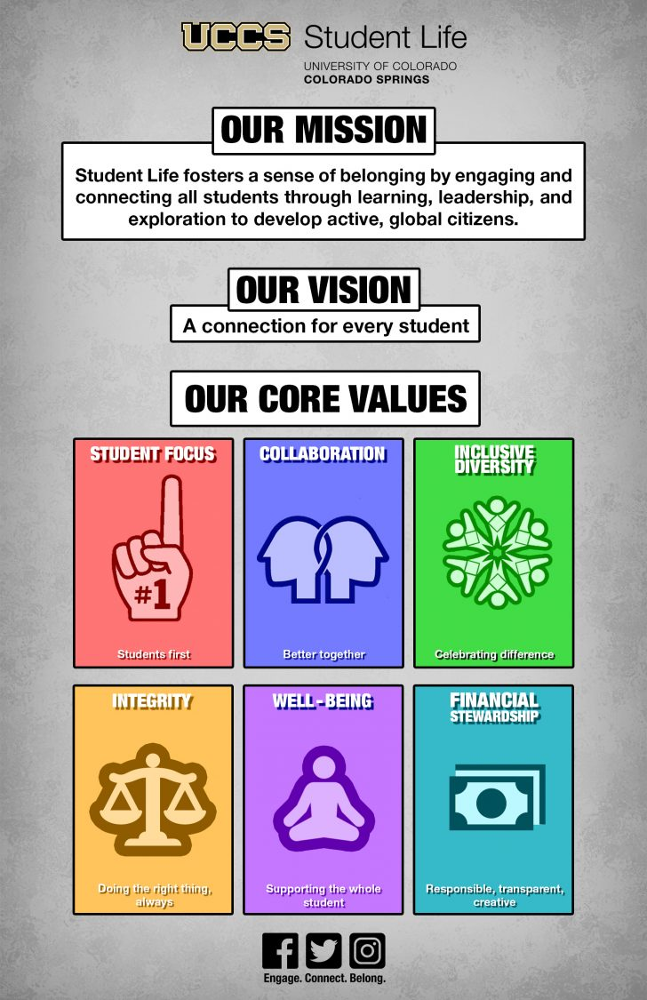 Student Life values banner