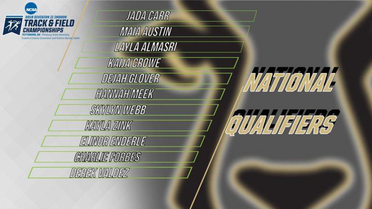 List of 2019 national indoor track qualifiers