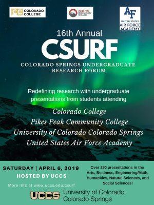 2019 CSURF Poster
