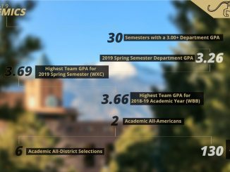 Graphic of academic accomplishments by athletic department