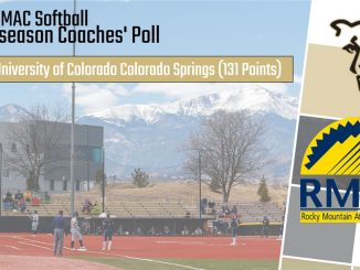 2020 RMAC softball preseason coaches poll graphic
