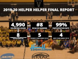 Graphic on community service hours by UCCS student-athletes
